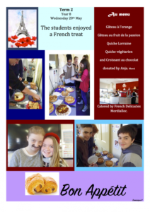 Term 2. Yr 8. French food