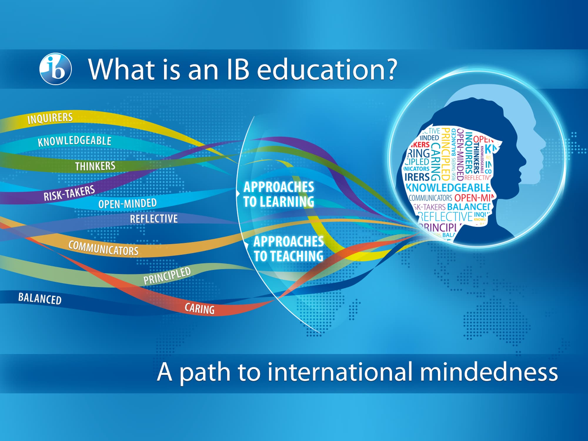 Why Study the International Baccalaureate over the VCE